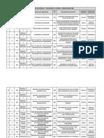 Tabla Doc Mat4b Uni3 986