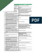 Kupdf.net Banco de Preguntas y Respuestas 2do Test Doctrina 1pdf