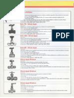 Industrias Nelson Catalogo de Valvulas