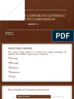 Model of Corporate Governce and Its Comparision g6