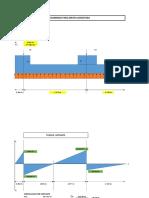 Diagrama Para Zapata Combinada.v1