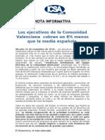 TENDENCIAS RETRIBUTIVAS EQUIPO DIRECTIVO COMUNIDAD VALENCIANA
