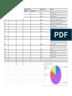 map chart and graph carlie morrison - sheet1