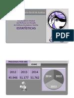 Violencia domestica estatistas TJRS