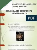 ROL DEL PSICOLOGO EN EL DESARROLLO DE LOS.pptx
