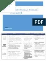 Análisis Comparativo de Las Metodologías