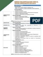 PERFILES DE INGRESO fae 2019.pdf