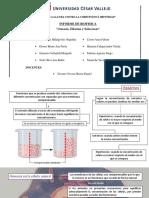 Osmosis y Difusion Biofisica