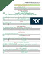 Guia de Médicos Completo Paraíso e Palmas (1)