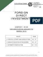 FDI-JANUARY-TO-MARCH-2016.pdf