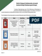2016-04 Farbliche Festlegung für Handfeuermelder und manuelle Auslöseeinrichtungen (Handsteuerungseinrichtungen)