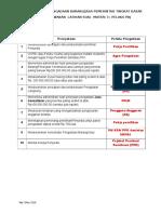 3. KJ Latihan Soal Materi 3 Pelaku Pbj Ver.3