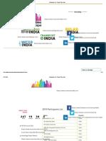 Participants List - Smart Cities India