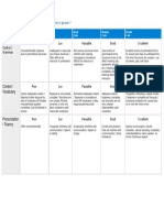 assessment rubrics - module 2