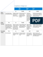 assessment rubrics - module 1