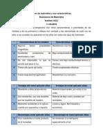 Resistencia de Materiales Tarea 2.doc
