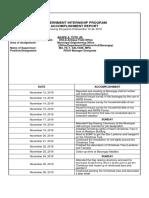 GIP Accomplishment report