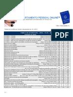 Tabela_incidencias.pdf