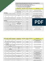 STATUS OF AHP 2013 Krishna Housing Scheme LC-3004A