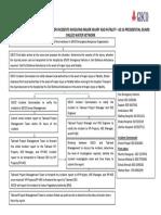 04 Emergency Response Flowchart - Incidents Involving Major Injury or Fa...