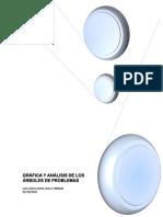 Gráfica y Análisis de Los Árboles de Problemas