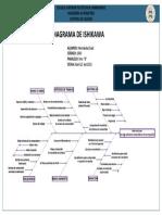 8. DIAGRAMA ISHIKAWA - 6M