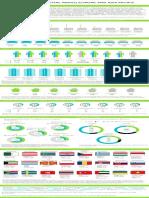 WorldDAB Infographic Q2 2019