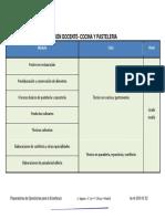 Atribuciones docentes COCINA Y PASTELERÍA