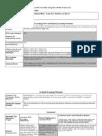 plc lesson plan