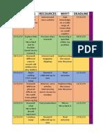 individual response timetable