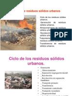 Residuos sólidos urbanos- Mia