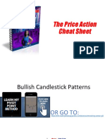 Price Action cheatsheet  (2).pdf