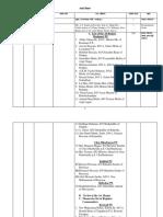 একাত্তরের রাজাকার, আল-বদর, আল-শামস ও স্বাধীনতাবিরোধীদের তালিকা প্রকাশ (প্রথম পর্ব)