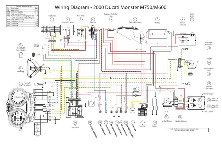 ducati ac wiring diagrams - fusebox and wiring diagram layout-close -  layout-close.paoloemartina.it  diagram database - paoloemartina.it