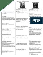 dominic nieto -  4  progressive presidents graphic organizer