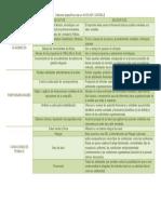 Factores específicos de un AUXILIAR CONTABLE (1).doc