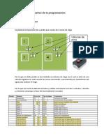 Documento Explicativo de La Programación