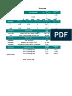 MTO Vessel Calculation