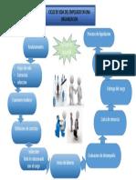 flujograma ciclo del empleado.pptx