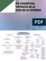 MAPA CONCEPTUAL IMPORTANCIA DE LA DEMOCRACIA