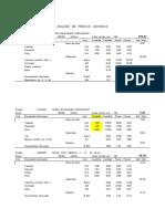 Analisis de Costo Unitario- Revisado Dos de Mayo 2009