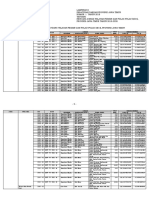 Lampiran II Rencana Alokasi  Ruang.pdf