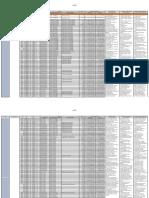 Lampiran III-b Matriks Zona  Pelabuhan.pdf