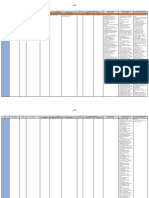 Lampiran III-e Matriks Zona  Industri.pdf
