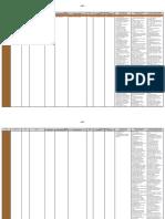 Lampiran III-h Matriks Zona Bandar  Udara.pdf