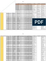 Lampiran III-c Matriks Zona  Perikanan Tangkap.pdf