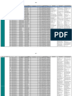 Lampiran III-i Matriks KKP3K.pdf