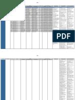 Lampiran III-j Matriks KKP.pdf