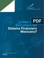 Estructura sistema financiero