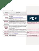 Requisitos de SIGES FINAL.docx
